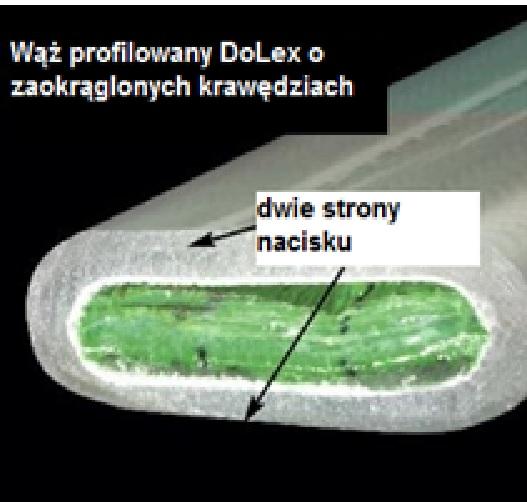 DoLex-Profilschlauch, abgerundete Kanten beidseitig glatt