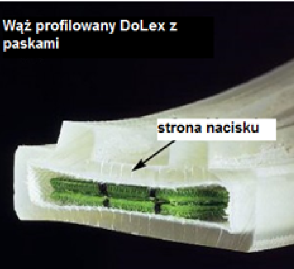 DoLex Profilschlauch Rippen glatt