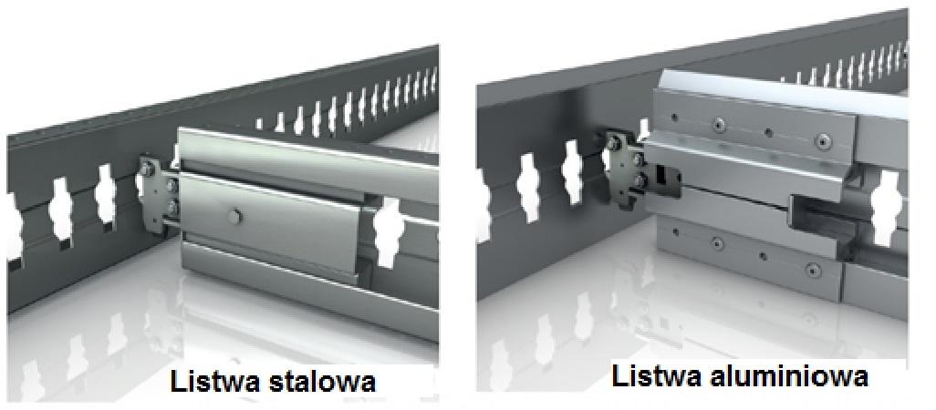 Montage Einstecklatten aus Stahl und Aluminium